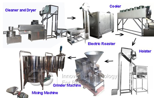 Hot Selling 500kg/h Sesame Butter Production Line