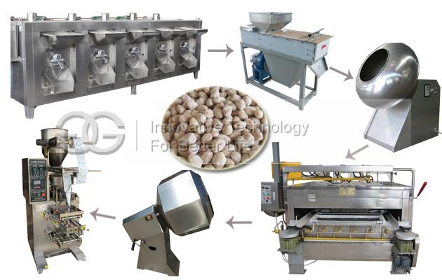 Honey Flour Coated Peanuts Making Machine Production Line