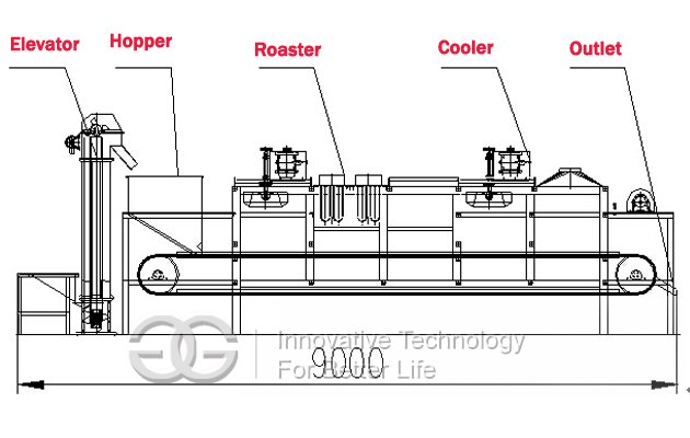 Hot Selling High Efficiency Continuous Nut Roaster