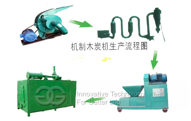 Hot Sale Charcoal Production line