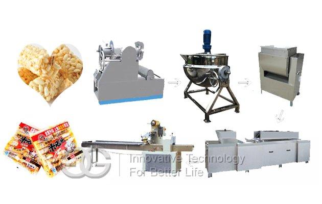 Rice Krispies Treats Processing Line