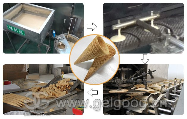 Ice Cream Rolled Sugar Cone Production Line